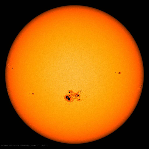 Time Series Deep Learning: Forecasting Sunspots With Keras ...