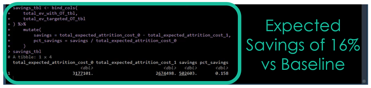Chapter 7: Calculating Expected Savings