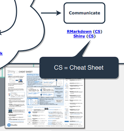 Package Cheat Sheet