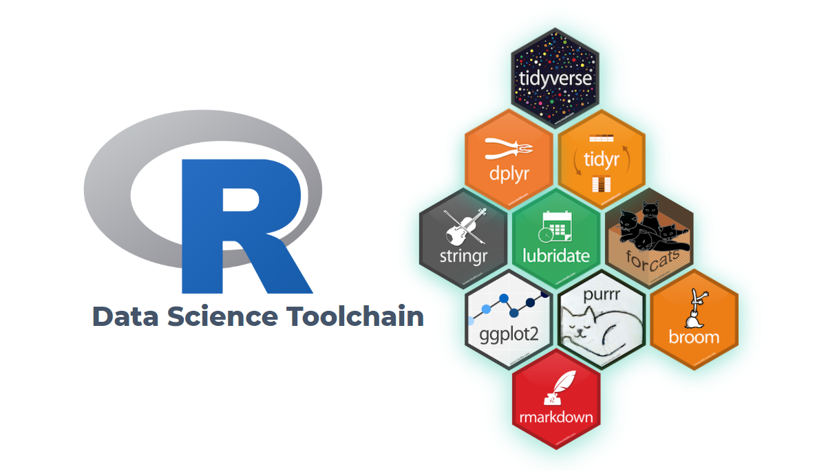 Data Science With R Toolchain