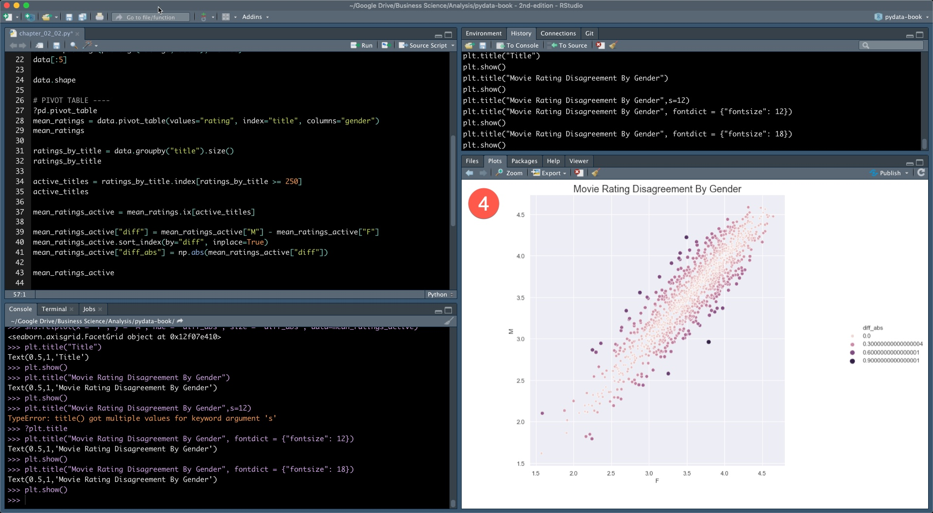 Python Integration in RStudio - Data Science IDE Review