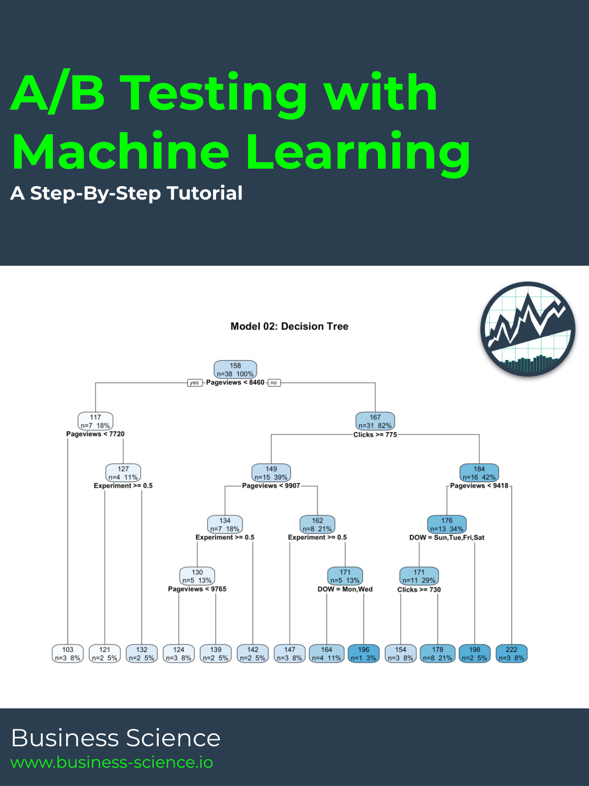 A B Testing With Machine Learning A Step By Step Tutorial
