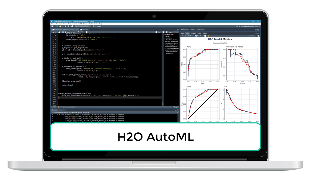H2O Automatic Machine Learning