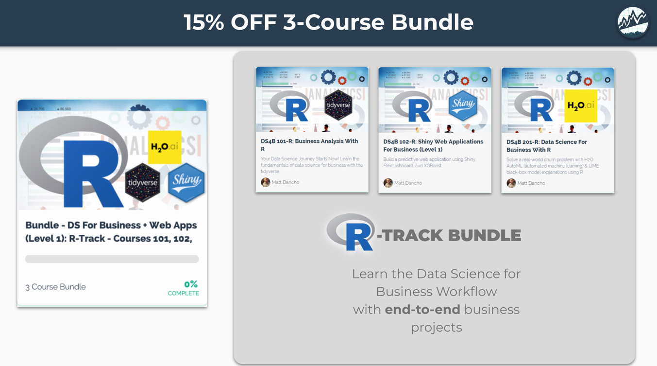 Business Science University 3-Course R-Track
