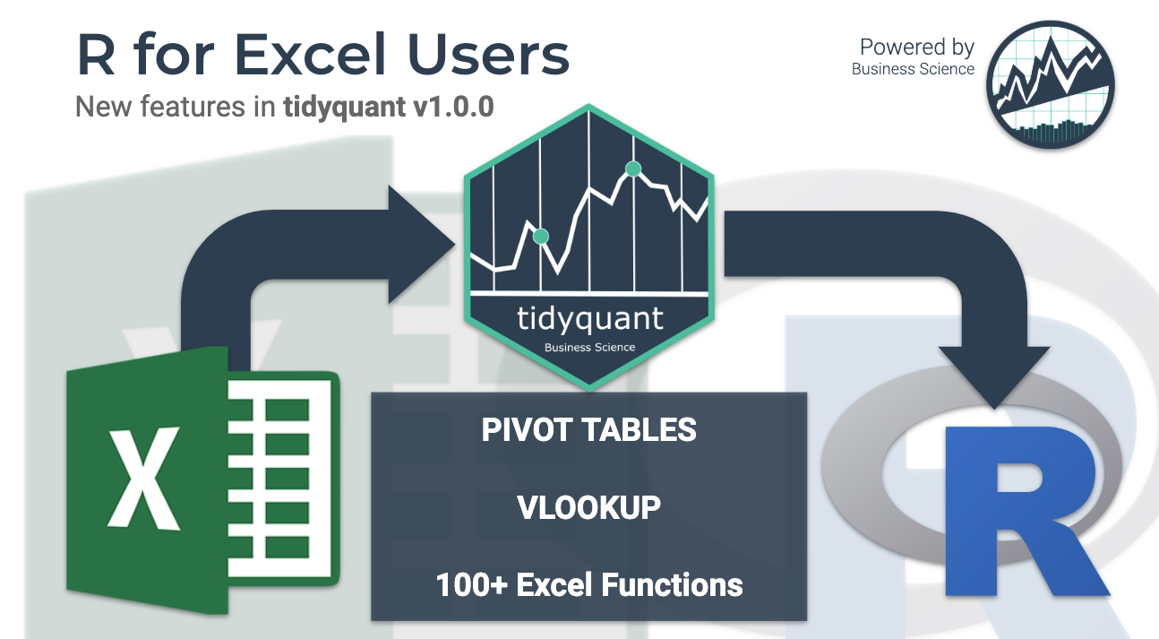 R for Excel Users: Pivot Tables, VLOOKUPs in R
