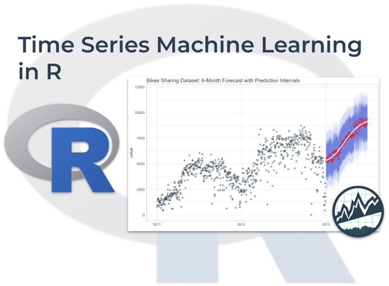 Time Series Machine Learning (and Feature Engineering) in R