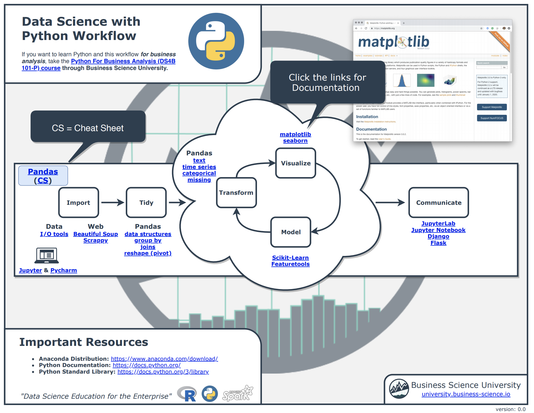Data Science Workflow With Python