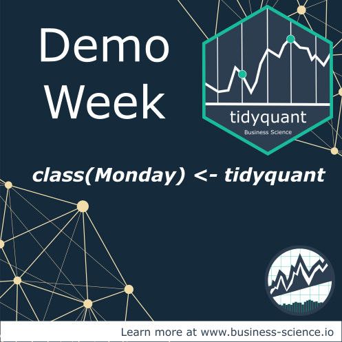 Demo Week: class(Monday) <- tidyquant
