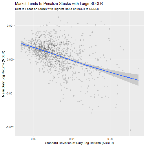 Russell 2000 Quantitative Stock Analysis in R: Six Stocks with