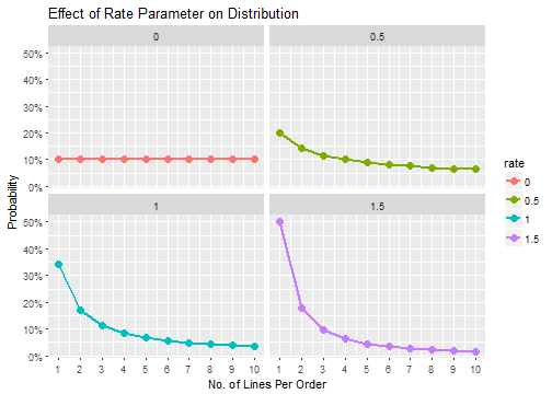 plot of chunk rateAdjustment