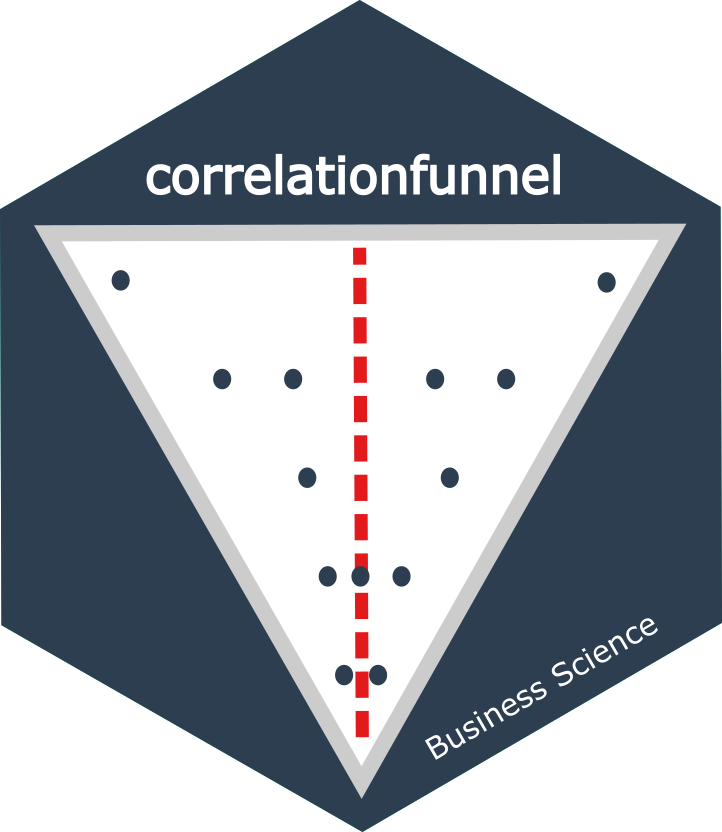 correlationfunnel logo