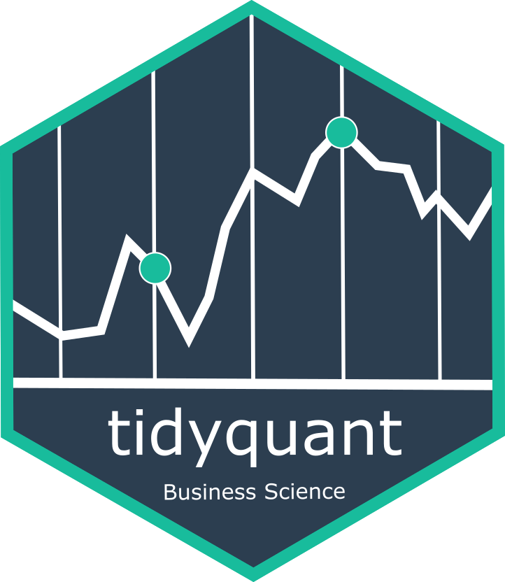 tidyquant logo